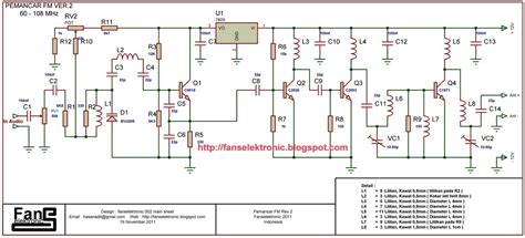Tabung Pemancar Oscilator pemancar fm rev 2 cara mudah servis elektronika