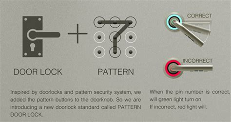 pattern lock door door lock integrates braille for added layer of passcode