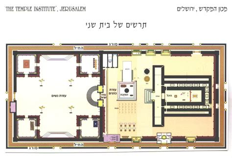 Porch Blueprints men male why was the israelite section in the beis