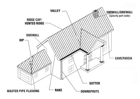 Gable Roof Drawing Roofing Drawing Picture Small House Plans Modern