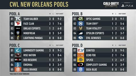 league play overview call of duty world league call of duty world league new orleans recap powered by