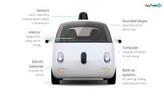 autonomous vehicle driverless self driving cars and artificial intelligence practical advances in ai and machine learning books self drive waymo project the driverless