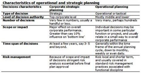 Berkeley Mba Planning by Planning And Time Management Essay Sle Kiplinger