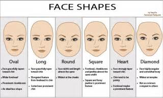 shapes and hairstyles hairstyles for different face shapes