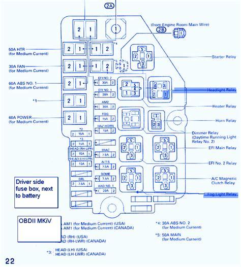toyota supra jz  fuse boxblock circuit breaker