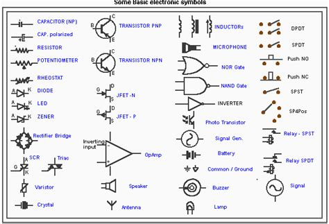 home school all day schematics and schematic symbols