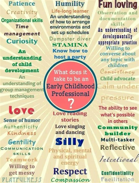 classroom essentials for new early childhood professionals a preservice work book books best 25 early childhood quotes ideas on early