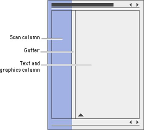 layout design gutter page design layout tables