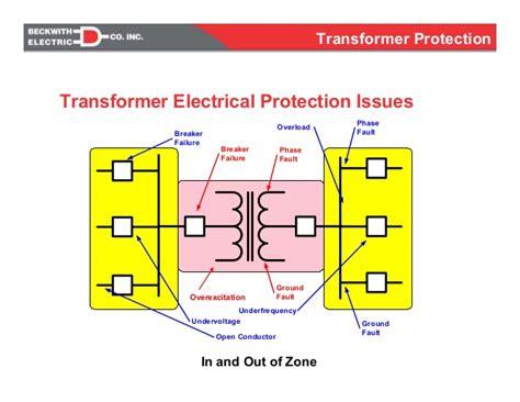 thermal relay wiring diagram circuit diagram maker