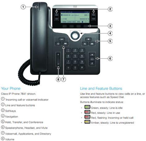 reset voicemail password cisco ip phone 7941 cisco ip phones cisco cisco network hardware news and