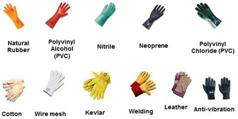 Sarung Tangan Safety Working Industrial Gloves bahrns 187 what to look for in a pair of work gloves