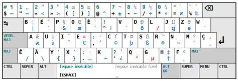 keyboard layout en francais le clavier b 233 po pour 233 crire en fran 231 ais correctement et