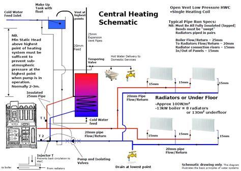 in floor hydronic schematic in floor hydronic schematic newhairstylesformen2014 com