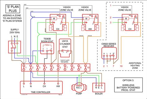 hive wiring diagram combi 25 wiring diagram images
