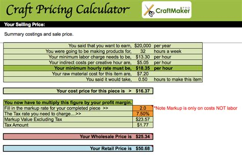 How To Price Your Handmade Items - 3 secrets to pricing your handmade goods correctly