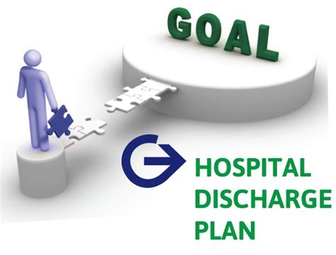 hospital discharge planning goal directed therapy