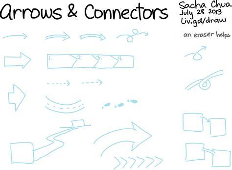 series sketchnote lessons