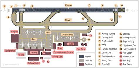 layout bandara sepinggan airport wikipedia