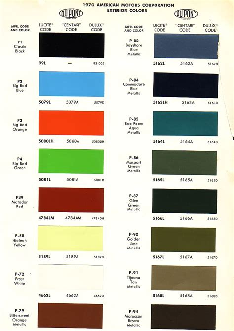 dupont automotive paint color chart release date price and specs