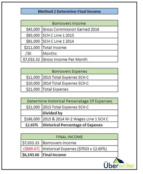 pensiones no contributivas ejercicio 2016 newhairstylesformen2014 importe pensiones no contributivas