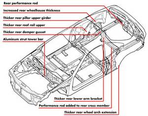 diff between gsr and type r page 3 honda tech honda