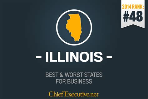 Top Mba Programs In Illinois Popularity by Illinois Is The 48th Best State For Business 2014