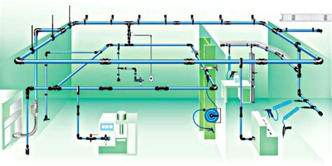 compressed air basics piping air compressor works
