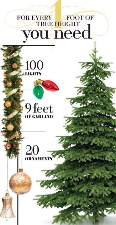 how many lights per of tree how many of lights for tree