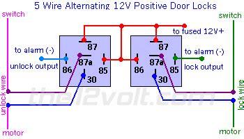 chevy silverado door locks
