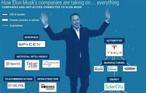 elon musk power ledger 8 industries being disrupted by elon musk and his