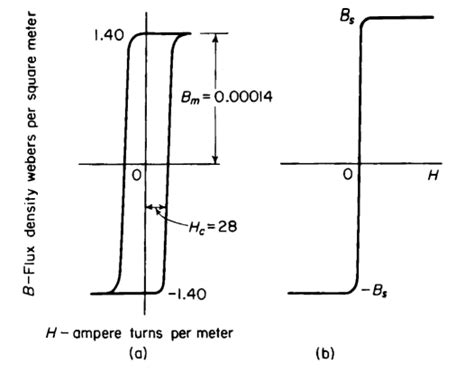 saturable reactor applications saturable reactor applications 28 images chapter 9 section g special transformers and