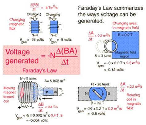 laporan praktikum membuat motor listrik sederhana cara membuat motor listrik sederhana