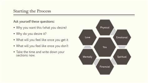 Jim Rohn Goal Setting Worksheet zig ziglar goal setting worksheet quotes