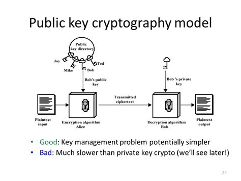 public key encryption lecture 3 cryptography ii ppt video online download