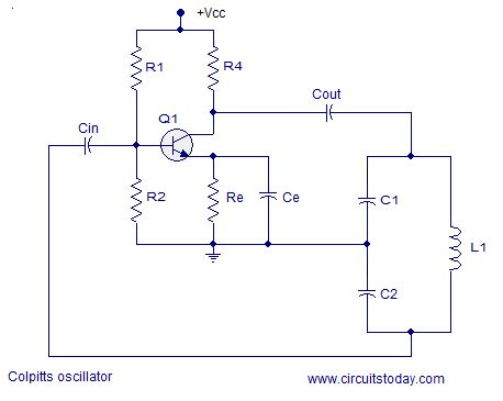 resistor capacitor oscillator circuit colpitts oscillator using transistor circuit diagram and theory frequency equation colpitts