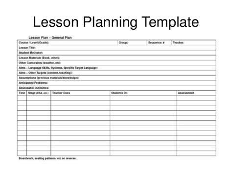 lesson planning homework assessment for session with