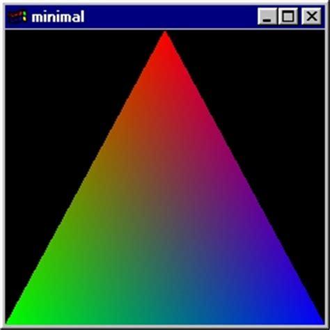 opengl tutorial org opengl basics win32 tutorial sle code