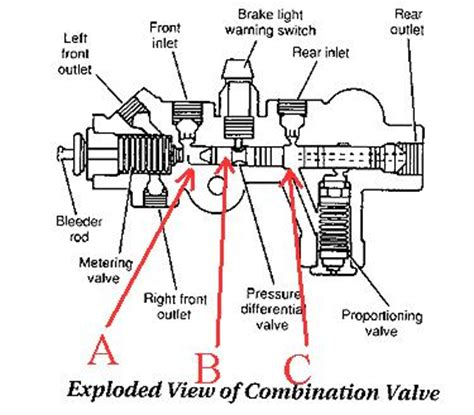 proportioning valve diagram ford brake proportioning valve diagram car interior design