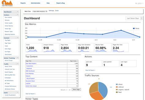 Free Web Analytics Tools Analytics Dashboard Templates