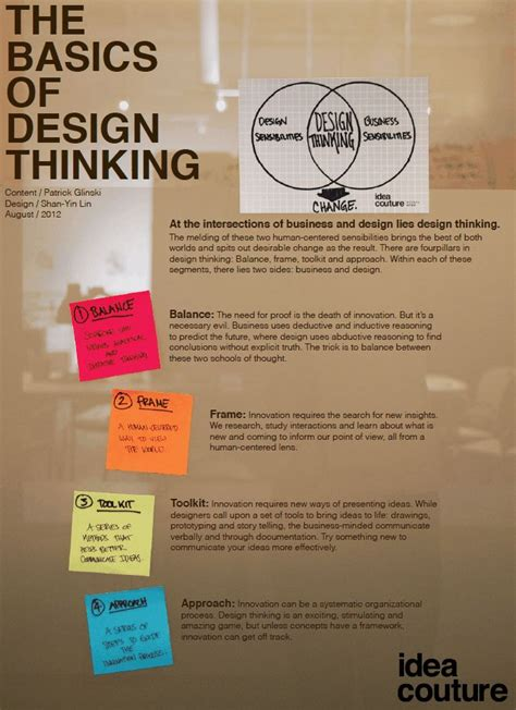design thinking value as 25 melhores ideias de design thinking pdf no pinterest