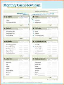Free Budget Template Dave Ramsey by David Ramsey Budget Worksheet Pichaglobal