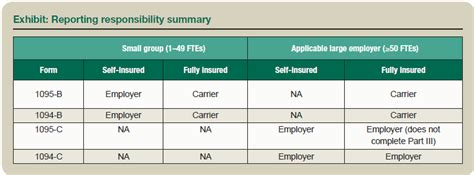Part Time Mba Tax Deduction by New Information Reporting Requirements For Employers