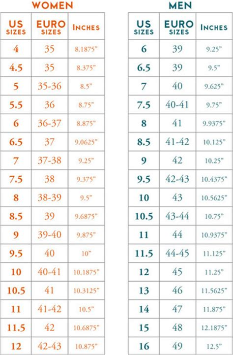 Shoe Size Chart In Inches Us | shoe size conversion chart inches to usa size women men