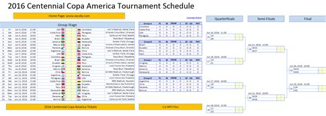 Calendario Football 2016 2016 Copa America Schedule And Live No1 Football