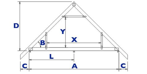 Gambrel Roof Design by Room In The Roof Attic Truss Enquiry Formlynx Trussed Rafters