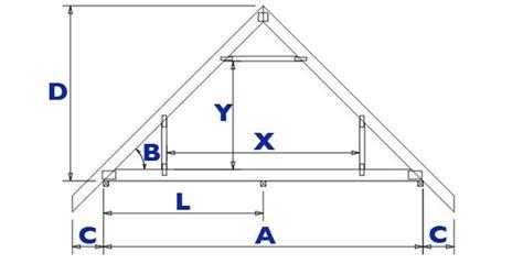 Attic Truss Room Size by Attic Truss Room Size Calculator