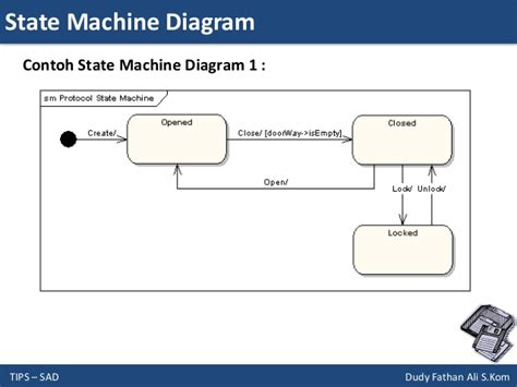 pengertian state diagram system analysis and design unified modeling language uml