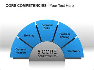 core competencies ppt diagrams amp chart amp design id