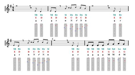 bts dna chords dna bts ukulele sheet music guitar chords easy music