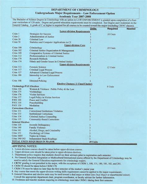 Csus Academic Calendar Untitled Document Zimmer Fresnostate Edu